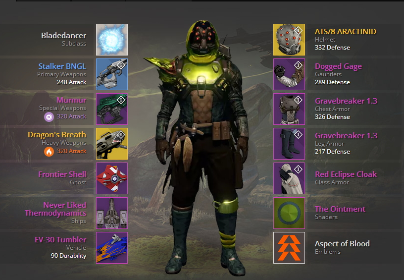 Why Do You Choose Destiny Level 31 Hunter Equipment?