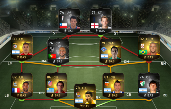TOTY Messi FIFA Ultimate team TOTW in January 7th